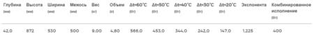 Полотенцесушитель 872x530 мм, в комплекте с креплениями QUADRE, IRSAP