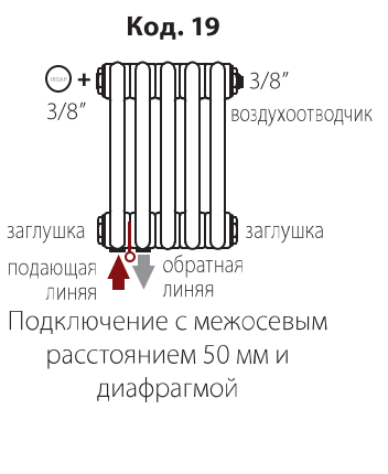 Радиатор 3-ёх трубчатый, 2000 мм, 10 секций (1872 Вт) IRSAP