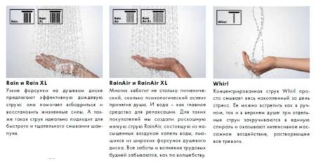 Душевой гарнитур Raindance Select E  90 см, Hansgrohe